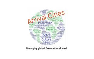 ARRIVAL CITES - logotipo
